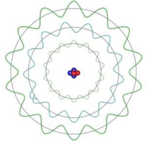 Dualidad onda particula