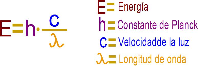 Resultado de imagen de El cuanto de acción de Planck