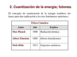 cuantizacion